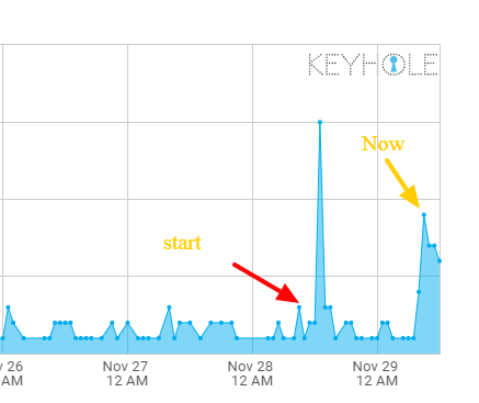hashtag-tracking-for-twitter-instagram-and-facebook-keyhole