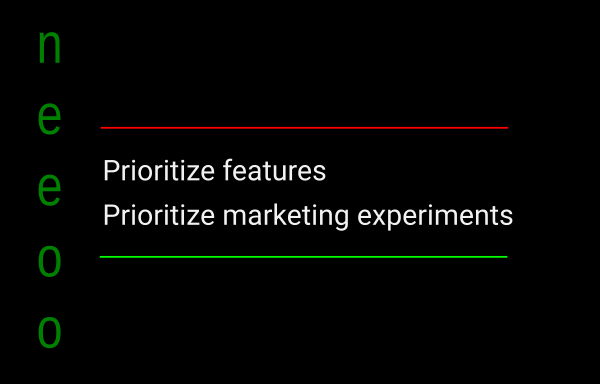 Neeoo - A prioritization Matrix that works